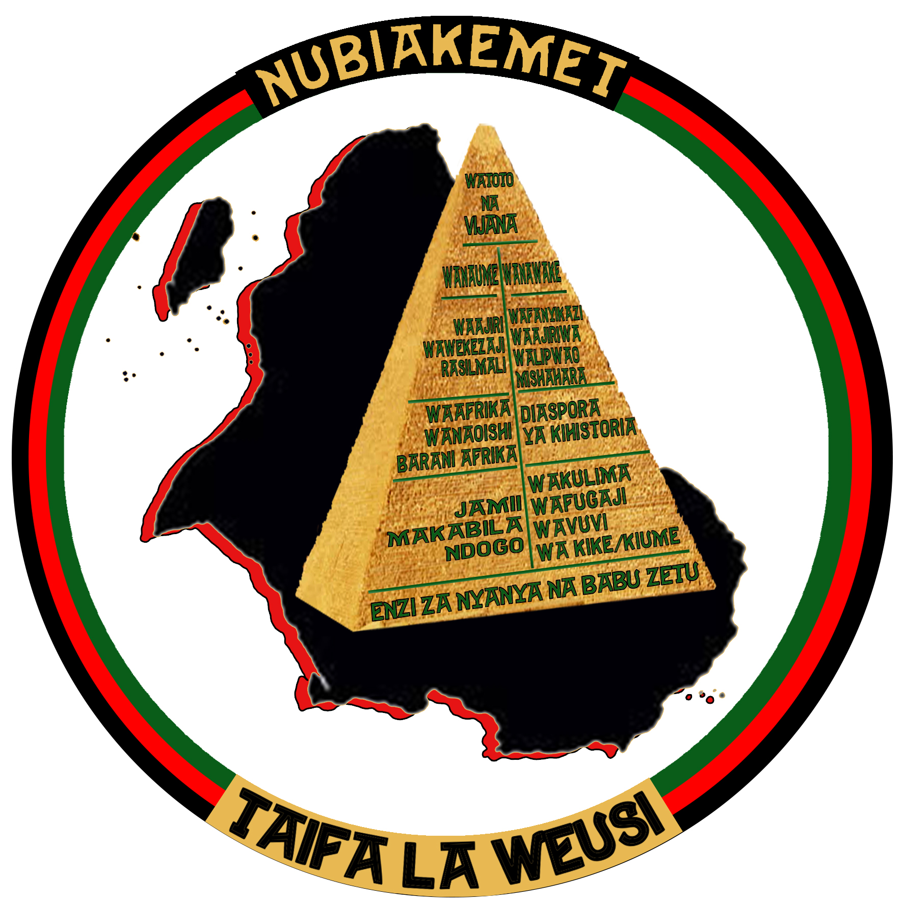Nubia Kemet
